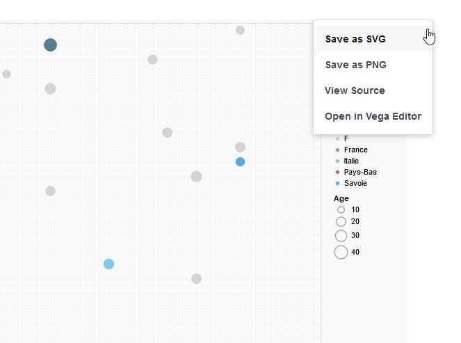 Sauvegarder le graphique au format PNG ou SVG